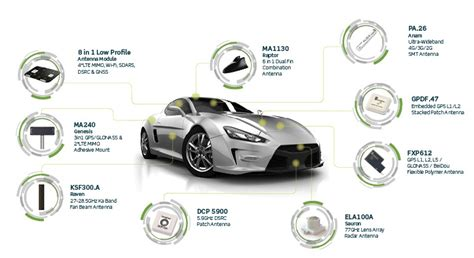 Connected Cars Place New Demands Vehicle Electronics Design