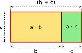 Terme Aufstellen Und Berechnen : rechteck flache berechnen rechteck flache berechnen wir ~ Themetempest.com Abrechnung
