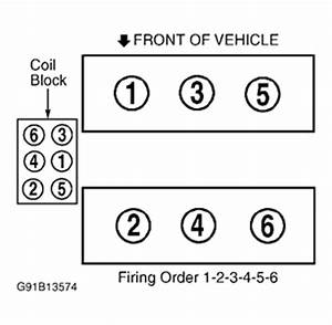Solved  Firing Order For 97 Grand Dodge Caravan