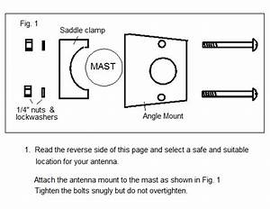 1  4 Wave Ground Plane Antenna Instructions  U2013 Centerfire
