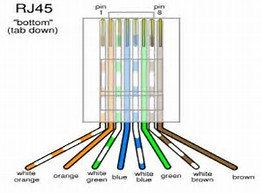 Hd wallpapers rj45 adsl wiring diagram walldesignlove9 hd wallpapers rj45 adsl wiring diagram cheapraybanclubmaster Images