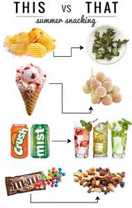 healthy snacks for kids for work for school for weight loss tumblr for kids at scool recipes