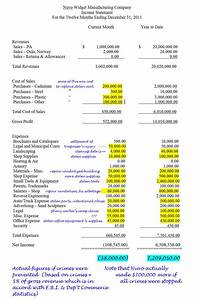 search results for example of profit and loss statement With sam s club invoice