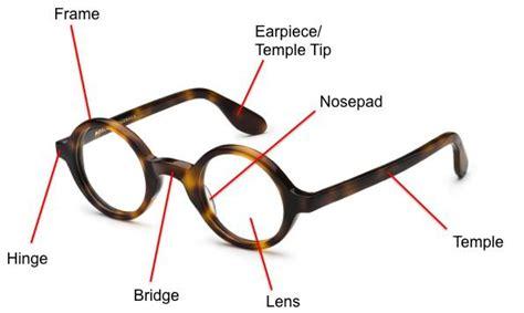 parts  glasses