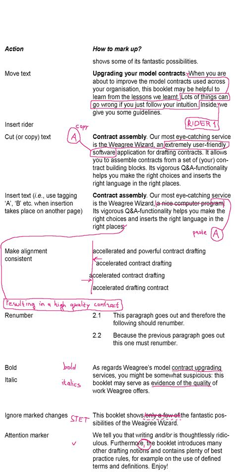 marking  contracts