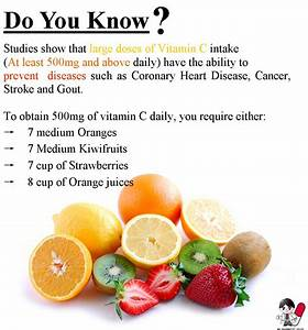 Vitamin C Deficiency; Signs and Symptoms.