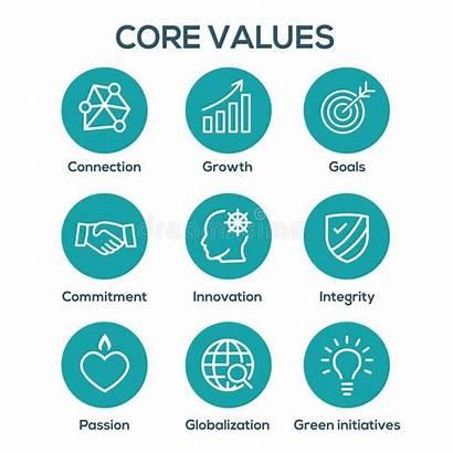 Values Core Line Kern Outline Integriteit Doel