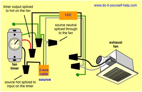 Wiring Diagrams For Ceiling Fan Light Kit