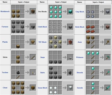 bureau minecraft minecraft crafting guide