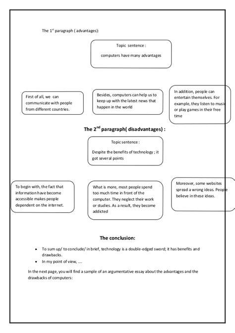 Argumentative Essay On Technology Dependence by Argumentative Essay Exles About Technology