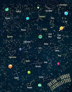Summer Constellation Map painting this in my room: | like ...