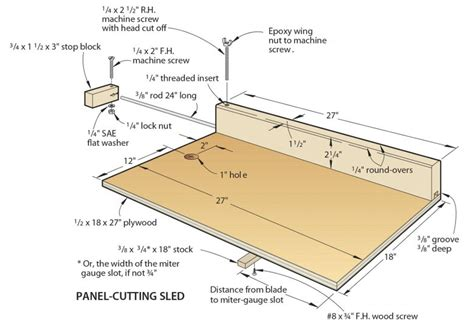 versatile panel cutting sled