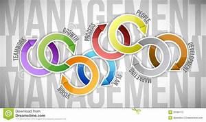 Management Diagram Text Illustration Design Stock Photos
