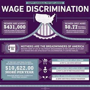 Equal Pay Day tomorrow; with a handy infographic!   Blogh