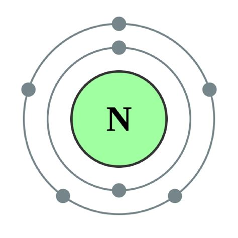 4.1: Atomic Models of the Twentieth Century - Chemistry