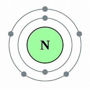 How To Make A Bohr Diagram