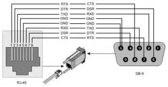abb ovr схема подключения