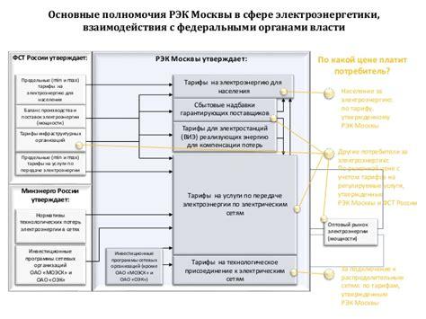 IV. Структура и состав документации по расчетам и обоснованию нормативов технологических потерь при передаче тепловой энергии. База НПА