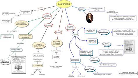 Cos è L Illuminismo Kant by Prof Antonio De Meo L Illuminismo