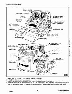 Bobcat T190 Compact Track Loader Service Repair Workshop