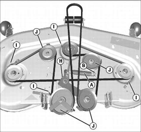 John Deere Inch Mower Deck Belt Diagram Image