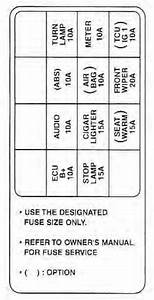 2003 Kia Spectra Fuse Panel Diagram