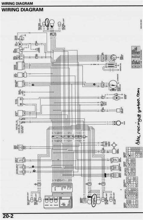 skema kelistrikan motor cs1