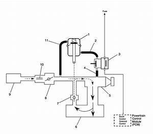 Series 2 Supercharger Basics And Trouble