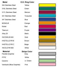 bathroom design denver 12 best images about color wheel chart metal colors on
