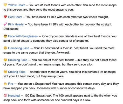 emoji color meanings emoji snapchat emoji meanings from emojipedia