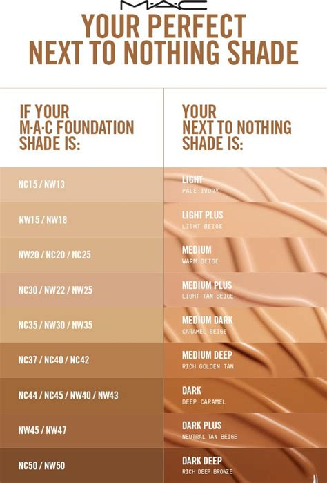 mac foundation color chart mac next to nothing foundation the makeup obsessed