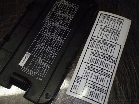 R33 Fuse Box by Translate The Fuse Box Inside The R34 Naturally