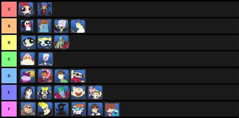 Cartoon Network Punch Time Explosion Xl Tier List By