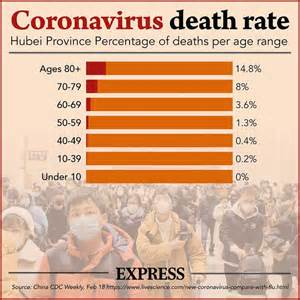 Coronavirus UK Update: death toll hits 177 as 3983 Covid-19 cases confirmed | Star Mag