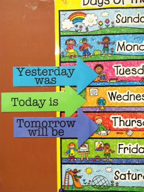 "A Genius Way To Track And Teach ""yesterday"" And ""tomorrow"" Concept To My Littles!  Little Ones"