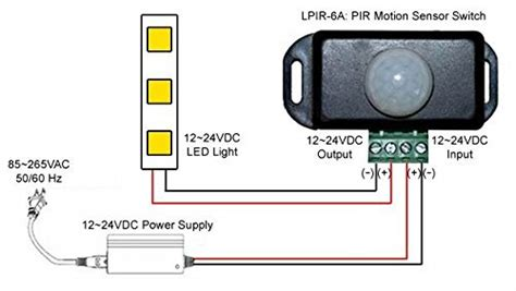 Automatic Infrared Pir Motion Sensor Switch
