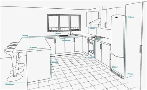 Kitchen Design Standards by Kitchen Standards In Accordance With The Nkba Guidelines
