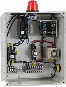 Time Dosing Control Panel
