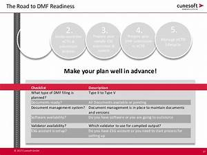 dmf in ectd format road to readiness With ectd templates