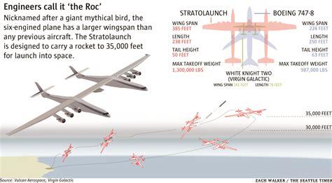 paul allens giant plane takes shape   desert