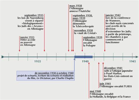 les temps modernes histoire des arts 3eme histoire des arts 3eme