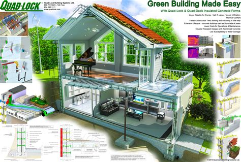 green building house plans resilient and sustainable buildings start with insulated