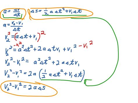 Deriving Formulas for Accelerated Motion | Science ...
