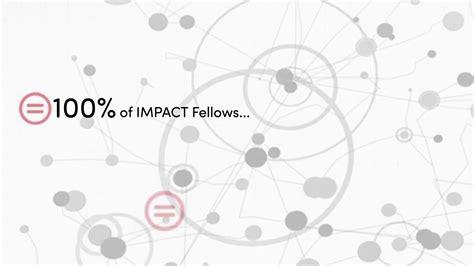 impact leadership development program chicago urban