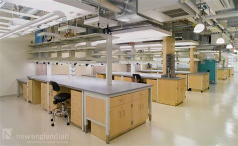 Harvard University Wyss Ins Ute Portfolio New