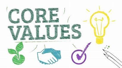 Values Core Value