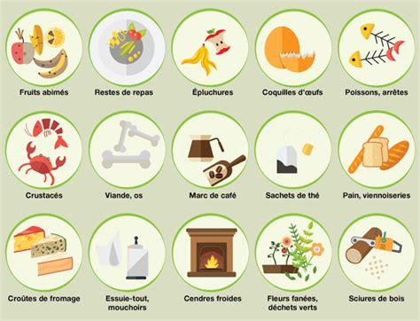 herbe de cuisine le compost mode d 39 emploi guide d 39 utilisation du compost