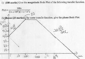 Bode Plot Of Transfer Function