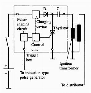 2  Generic Capacitive Discharge Ignition System  1