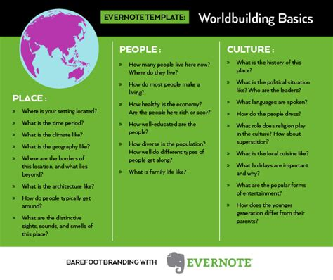 world building template 5 evernote templates for your writing and storytelling projects the barefoot branding academy